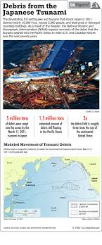 best images about tsunami sendai then and now tracking s tsunami debris infographic