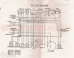 similiar chinese 110 atv wiring diagram keywords atvs chinese atv wiring diagrams panther atv 110bc wiring diagram