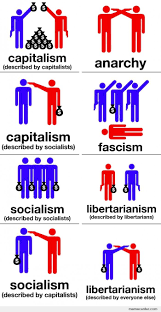 capitalism and socialism essay   essay exampledo you agree   the death penalty essay