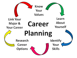 Image result for career tools