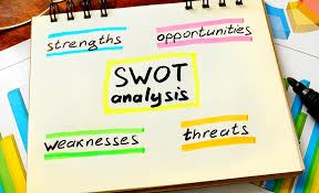 swot analysis marketing donut swot analysis looks at your strengths and weaknesses and the opportunities and threats your business faces