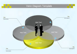 free venn diagram templates for word  powerpoint  pdfedraw venn diagram template