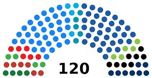 Elecciones parlamentarias de Israel de abril de 2019 - Wikipedia, la ...