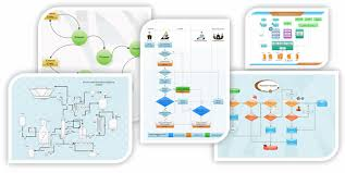 flow diagram software   create flow diagrams with edraw