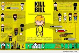 Kill Bill Infographics by ben - Meme Center via Relatably.com