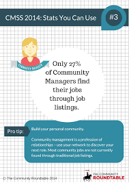 cmss stats you can use how do i a community manager job community manager job