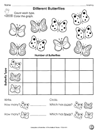 butterfly reproducible page that reinforces counting graphing butterfly reproducible page that reinforces counting graphing skills taken from caterpillars butterflies