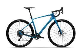 Devinci Hatchet <b>Gravel</b> Bike: Complete 2020 <b>model</b> breakdown in ...