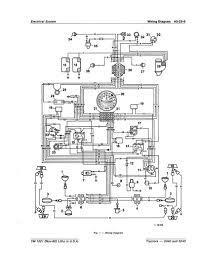 john deere gt225 wiring diagram john wiring diagrams