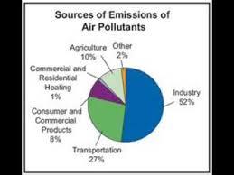 Good Hooks For Essays About Pollution In Urdu   image       Daravinos com