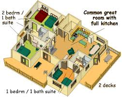 Some Tips On Designing Your Own Guest House Plans   Modern Home    Guest House Floor Plan Images