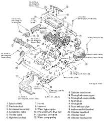 mazda b3 engine diagram mazda wiring diagrams online