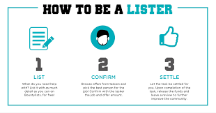 how it works bountylists how to be a lister a step by step guide