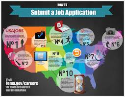 how to submit a job application fema careers the ten steps to submit a job application for fema position vacancies