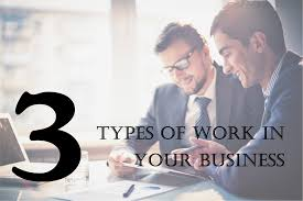 there are only three different types of work in your business 3