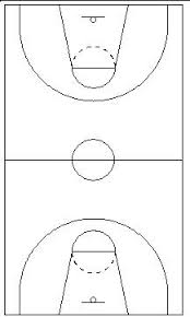 basketball court diagramsbasketball court diagrams   full court