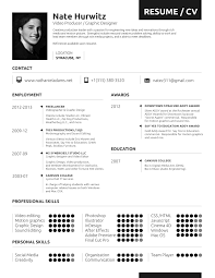 executive producer sample resume catia v designer sample resume insurancecars us worksheet collection art producer sample musicians resume template