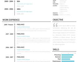 breakupus personable retail makeup artist resume sample artist breakupus licious federal resume format to your advantage resume format easy on the eye federal