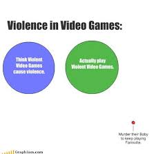 75% Of Parents Think Violent Video Games Leads To Violence | SMOSH via Relatably.com