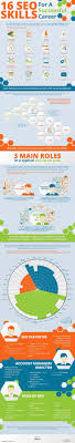 key skills for a career in seo infographic smart insights the 16 seo skills for career success