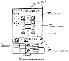 honda civic del sol fuse box diagrams honda tech under the hood fuse box