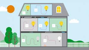 Multi <b>Zone Heating</b> Control Systems | Wiser