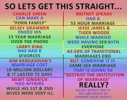 quotations for and against same sex marriagea graphic found on gay marriage usa    s facebook wall