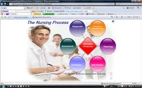 Critical Thinking in Nursing     authorSTREAM