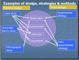 Divide this section into      Research design      Population  Participants       Sample   sampling      Data collection instrument s      Validity      Nielsen Norman Group