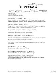 description of waitress for resume  tomorrowworld codescription