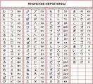 Как выучить японский в домашних условиях