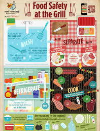 what s wrong this picture safety posters pictures and summertime food safety