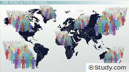 the human population factors that affect population size   video  the history of human population growth and carrying capacity