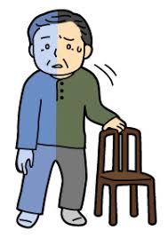 「脳梗塞と症状治療」の画像検索結果
