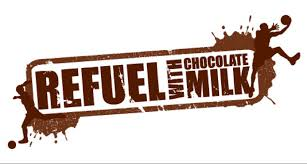 Image result for chocolate milk and workout