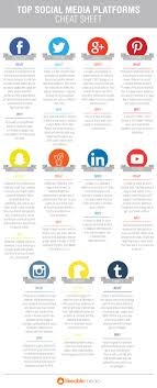 best ideas about social networks social media top social media platforms cheat sheet infographic socialmedia