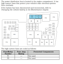 fuse box on a ford focus fuse wiring diagrams online