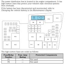 13 14 focus st fuse box diagrams engine compartment 1 png views 51625 size 100 8 kb