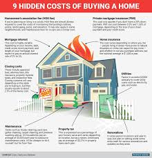 hidden costs of buying a home business insider bi graphic 9 hidden costs of buying a home