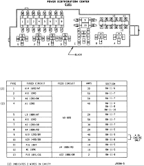 99 jeep tj fuse box diagram 99 wiring diagrams online