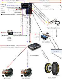 wiring diagram for boat stereo info marine stereo wiring diagram marine wiring diagrams wiring diagram