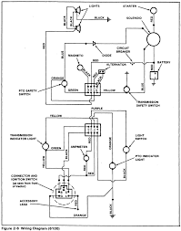 kc hilites wiring harness diagram solidfonts kc daylighter wiring diagram diagrams database wiring diagram for fog lights relay the