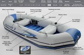 Надувная лодка Intex 68373 <b>3</b>-<b>х</b> местная SetMariner 3 + ...