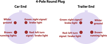 trailer wiring basics for towing four pin round hole towing plug