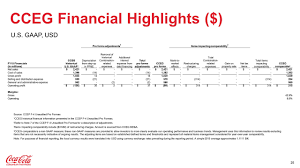 ex 99 1 cceg financial highlights presentation title u s gaap usd source ccep f 4 unaudited pro formas 1cceg historical financial information presented in