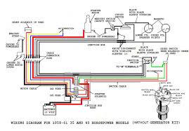 generic boat wiring diagram generic wiring diagrams online wiring diagram boat the wiring diagram