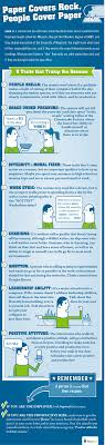 infographic here are 8 important traits that a resume just can t click here to see 13 insanely cool resumes that helped people land jobs at google and other places >