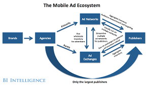 mobile ad network