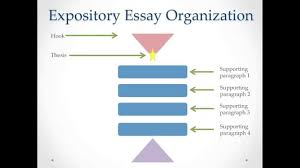 expository essay writing expository essay writing