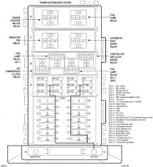ford fuse box numbers ford wiring diagrams